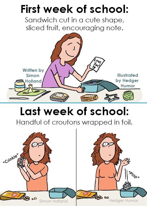 first week of school vs last week hedger humor